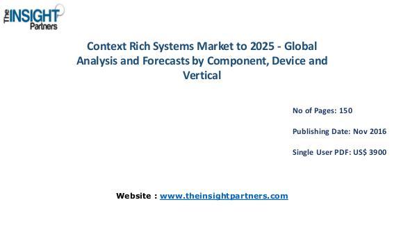 Explore Context Rich Systems Market Trends Explore Context Rich Systems Market Trends