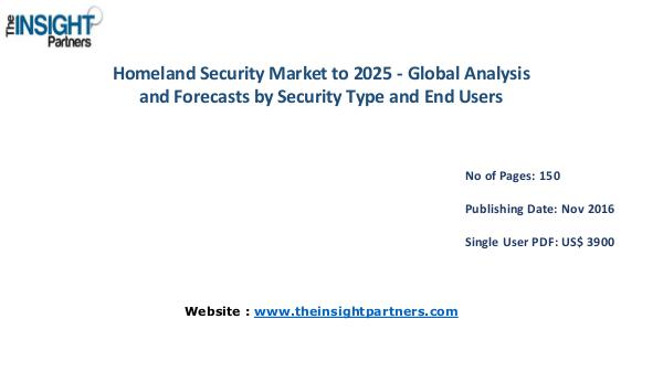 Homeland Security Market Outlook 2025  The Insight Partners Homeland Security Market Outlook 2025  The Insight