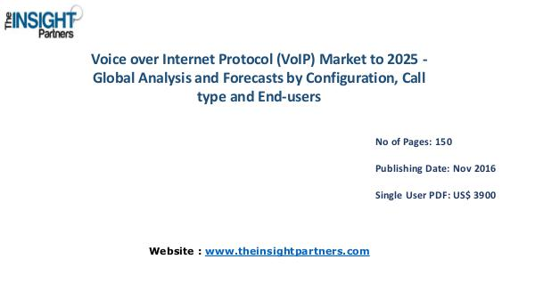 Voice over Internet Protocol (VoIP) Market Outlook 2025 |The Insight Voice over Internet Protocol (VoIP) Market Outlook