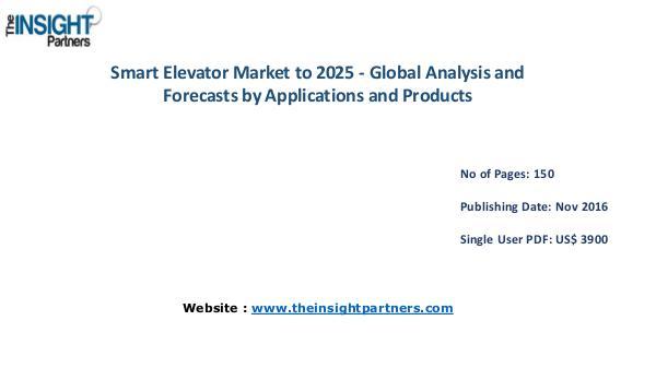 Smart Elevator Market Outlook 2025  The Insight Partners Smart Elevator Market Outlook 2025  The Insight Pa