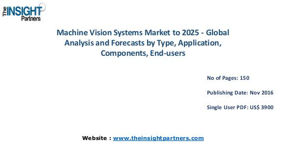 Machine Vision Systems Market Outlook 2025 |The Insight Partners Machine Vision Systems Market Outlook 2025 |The In