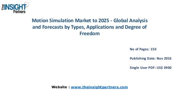 Motion Simulation Market Outlook 2025 |The Insight Partners Motion Simulation Market Outlook 2025 |The Insight