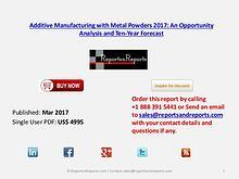 Metal Powder Additive Manufacturing Market 2017 Ten Year Forecasts