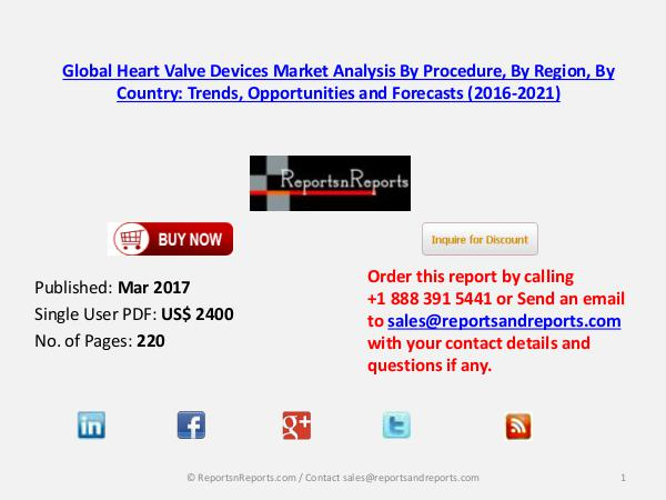 Heart Valve Devices Market to Grow at CAGR of 13.35% during 2016–2021 Mar 2017