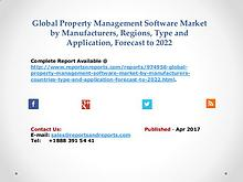 Property Management Software Market Growth and Development Overview