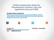 Global Acetylcysteine Market Scope and Revenue Outlook for 2017-2022