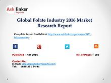 Folate Market Development and Import/Export Consumption Trend 2016