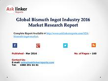 Global Bismuth Ingot Industry Growth Rate Market Supply and Demand