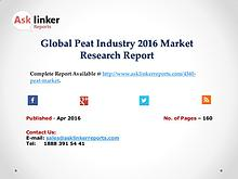 Global Peat Industry 2016 World's Major Regional Market Conditions
