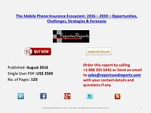 Global Mobile Phone Insurance 2016 Market Opportunities and Challenge