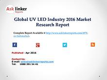 Global UV LED Market 2016 Investment Feasibility and Return Analysis