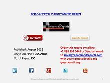 Car Power Market Key Statistics on Industry Dynamics 2016-2021