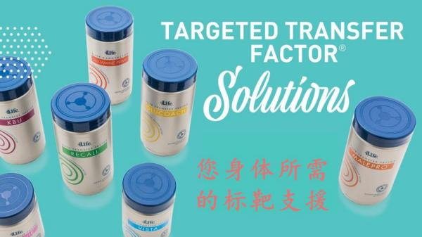 4Life Targeted Products - CH