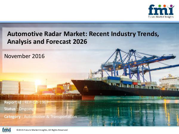 Automotive Radar Market : Key Players, Growth, Ana