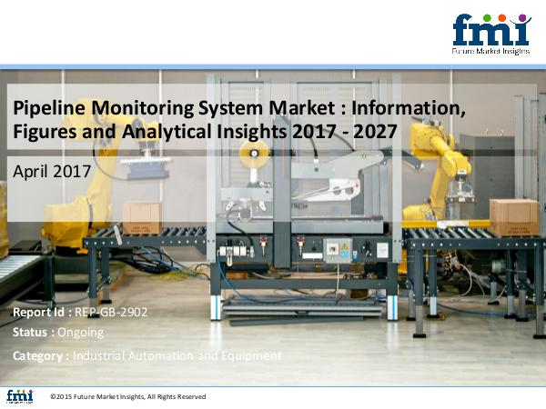 Pipeline Monitoring System Market : Drivers