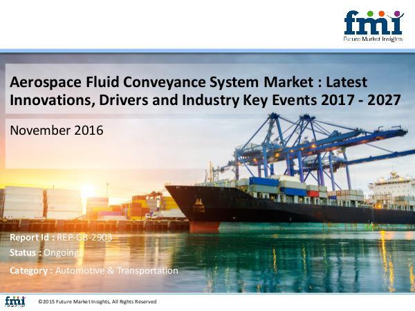 Aerospace Fluid Conveyance System Market