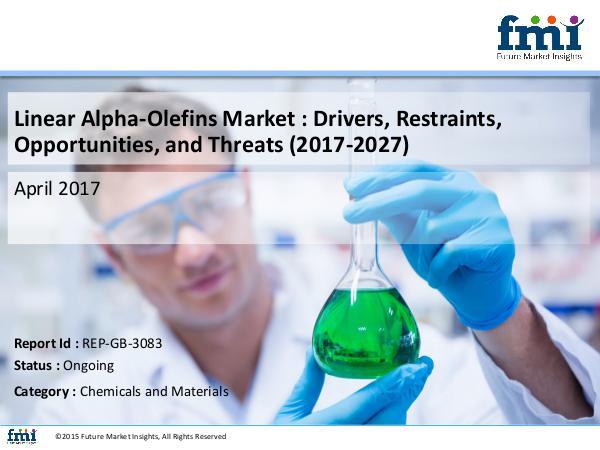 Linear Alpha-Olefins Market : Information, Figures