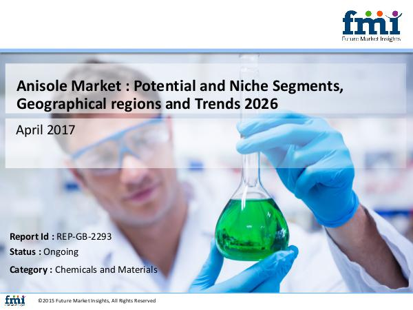 Anisole Market Growth and Segments, 2016-2026