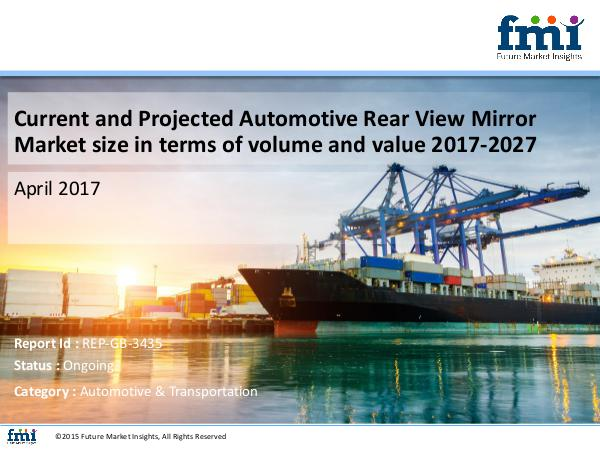 Automotive Rear View Mirror Market : Segmentation,