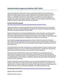 Gel Electrophoresis Market to Growth Rate Analysis