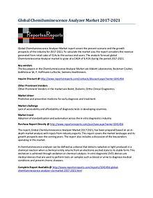 2021 Global Chemiluminescence Analyzer Market Research Analysis