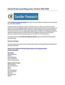 Professional Diagnostics Market Global Research Analysis 2016-2020