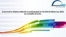 Automotive Battery Market