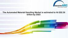 Automated Material Handling Market