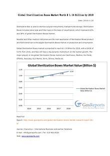 Global Sterilization Boxes Market Worth $ 1.14 Billion by 2018