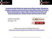 Conductive Inks Market is Growing 3.5% CAGR During Forecast Period