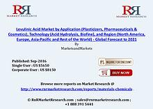 Levulinic Acid Market Increasing at a CAGR of 14.0%
