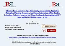 Adhesive Tapes Market to Increase 5.50% CAGR by 2021