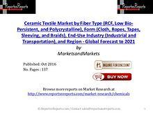 Ceramic Textile Market by Resin Type, Width Type & Region
