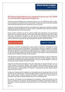 3D Gaming Console Market Research PDF