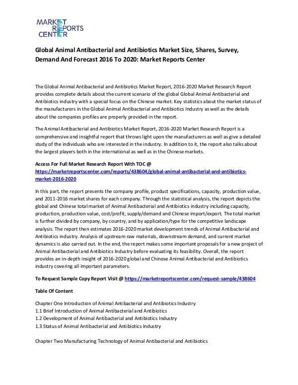 Global Animal Antibacterial and Antibiotics Market