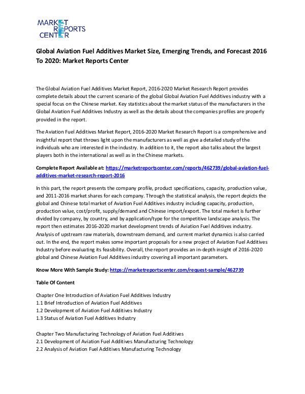 Global Aviation Fuel Additives Market