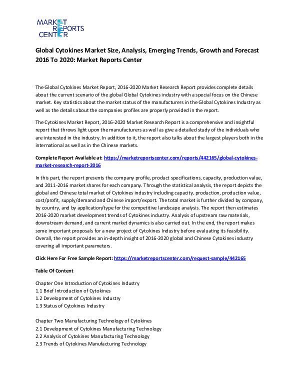 Global Cytokines Market
