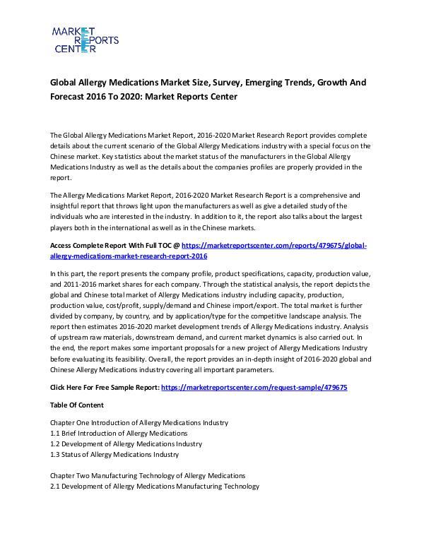 Global Allergy Medications Market