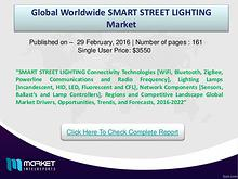 SMART STREET LIGHTING   Market Analysis - Latest Trends and Issues