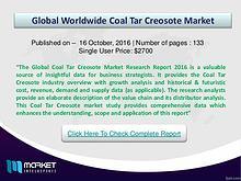 Coal Tar Creosote Market Analysis