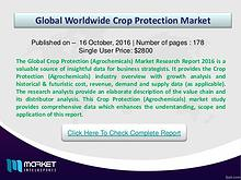 Global Crop Protection Market 2016 Research Report