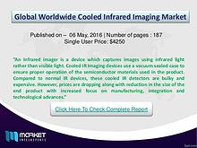 Cooled Infrared Imaging Market Technology