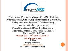 Nutritional Premixes Market