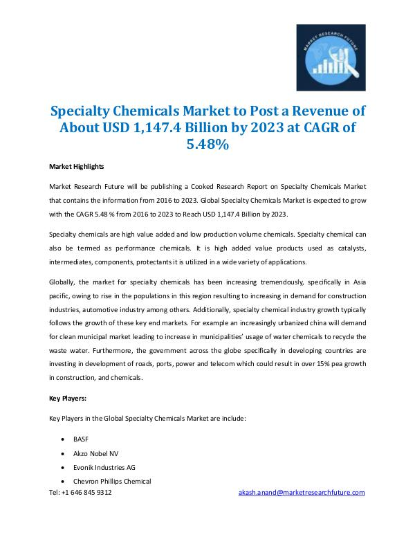 Speciality Chemicals Market