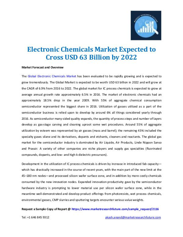 Electronic Chemicals Market 2016-2022