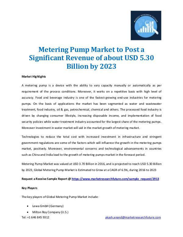 Metering Pumps Market 2017-2023