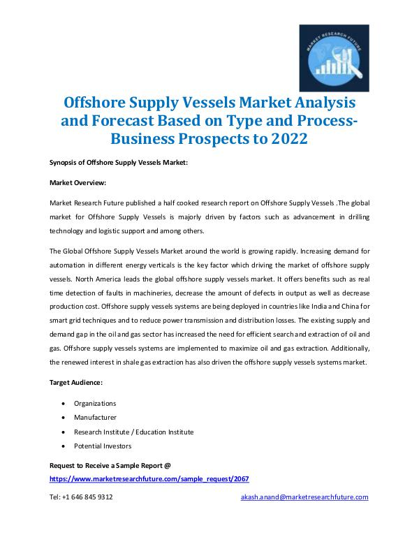 Offshore Supply Vessels Market 2016-2022