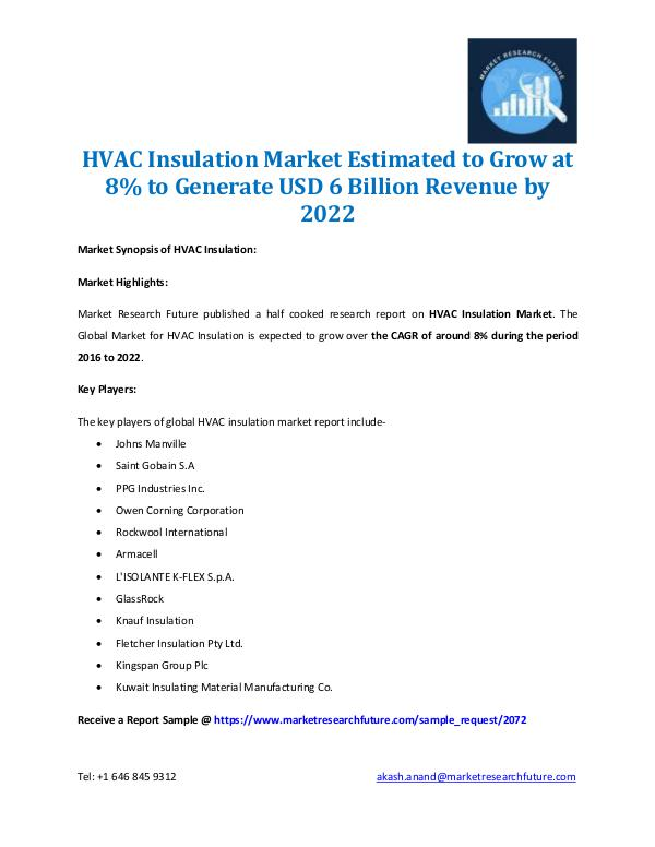 HVAC Insulation Market 2016-2022