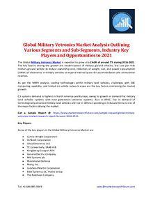 Global Military Vetronics Market Analysis 2021