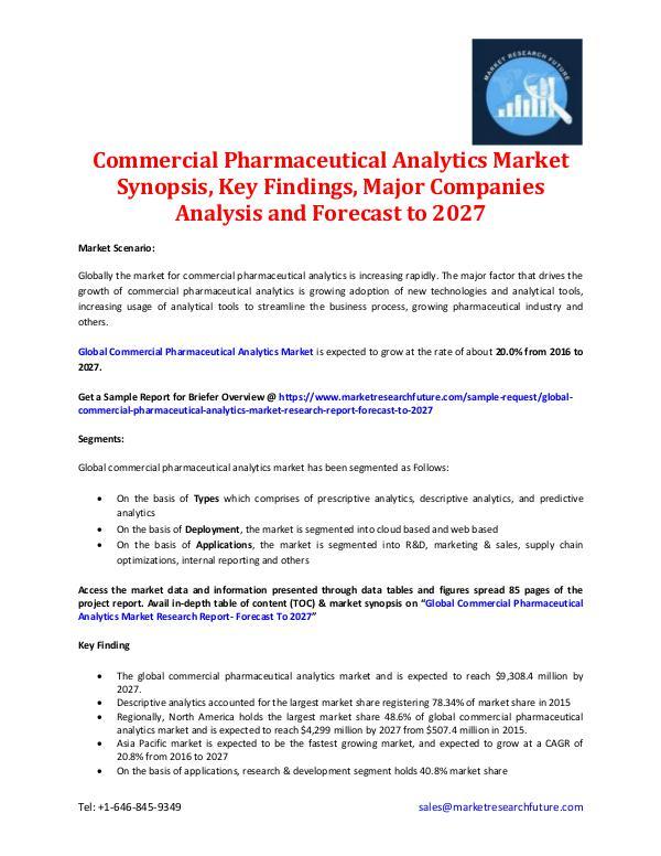 Commercial Pharmaceutical Analytics Market- 2027
